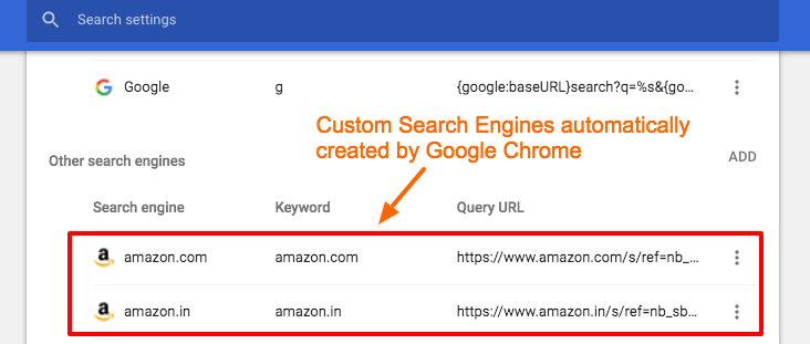 Google Chrome Custom Search Engines (Auto Generated)